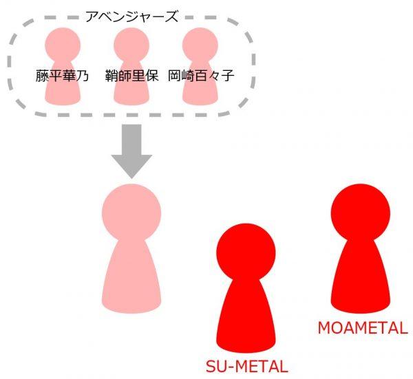 babymetal-faqの画像
