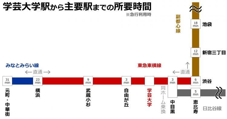 gakudai-factsの画像