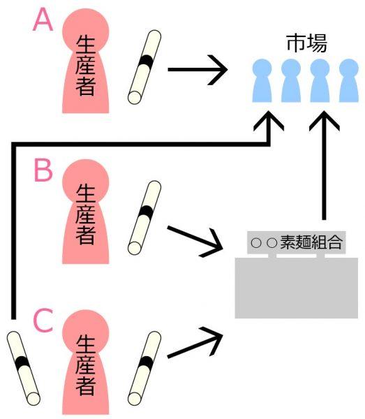 kadoya-bansyu-somenの画像